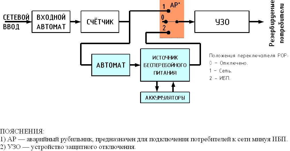 Схему зарядного устройства на 12вольт до 10 ампер Схемы вазы вышивка крестом схема резервирования источников питания...